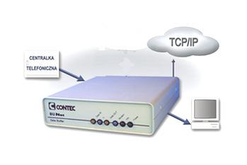 BU Net3 – bufor danych 2MB z interfejsem TCP/IP dla biurowych central telefonicznych