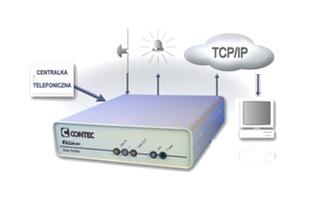BUENO – bufor danych 25MB z interfejsem TCP/IP